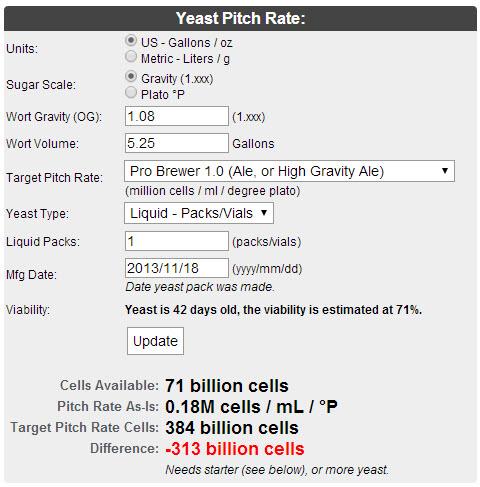 Yeast Inputs